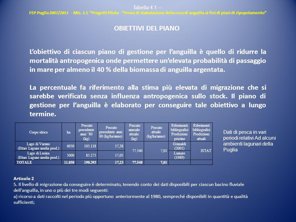 Tabella 4.1 –. FEP Puglia 2007/2013 - Mis. 3.5 Progetti Pilota - Prova di stabulazione della ceca di anguilla ai fini di piani di ripopolamento
