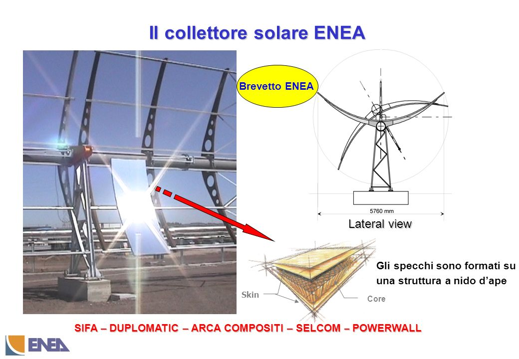 Il collettore solare ENEA