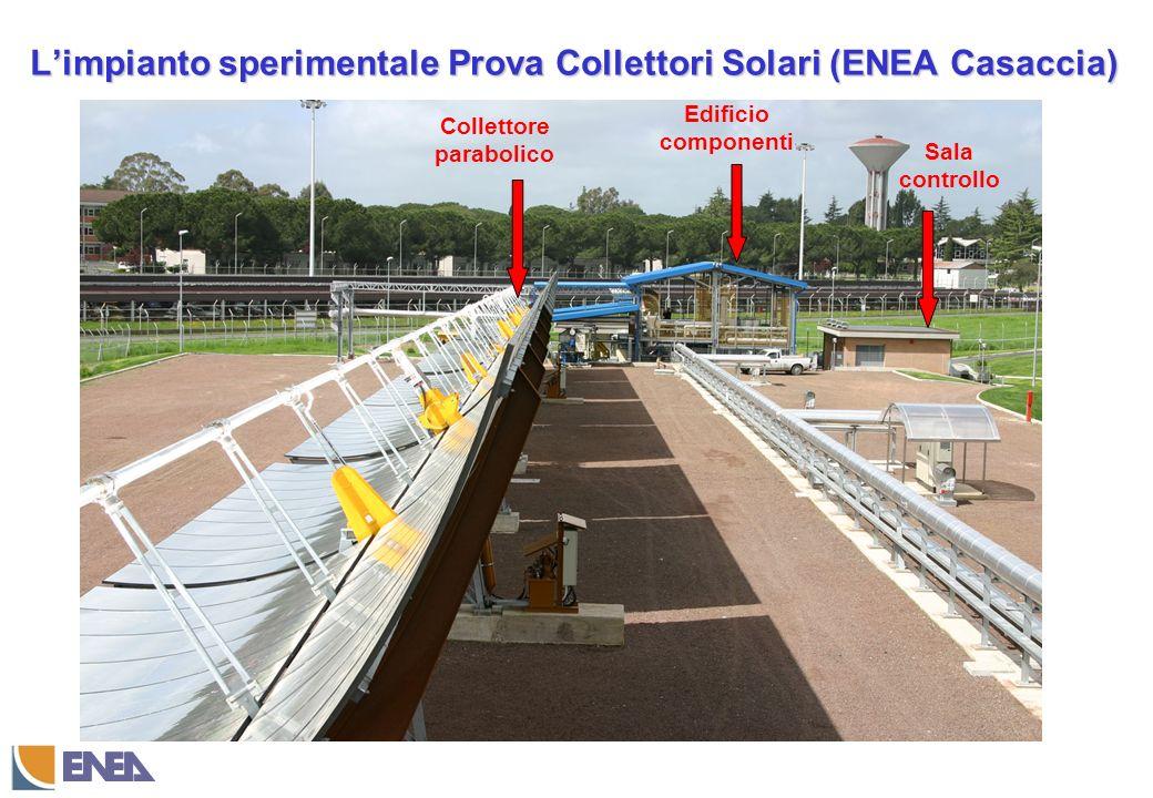 L'impianto sperimentale Prova Collettori Solari (ENEA Casaccia)
