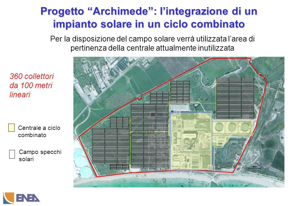 Progetto Archimede : l'integrazione di un impianto solare in un ciclo combinato