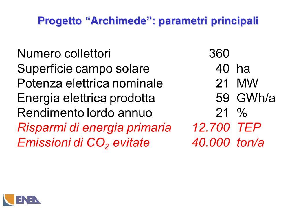 Progetto Archimede : parametri principali