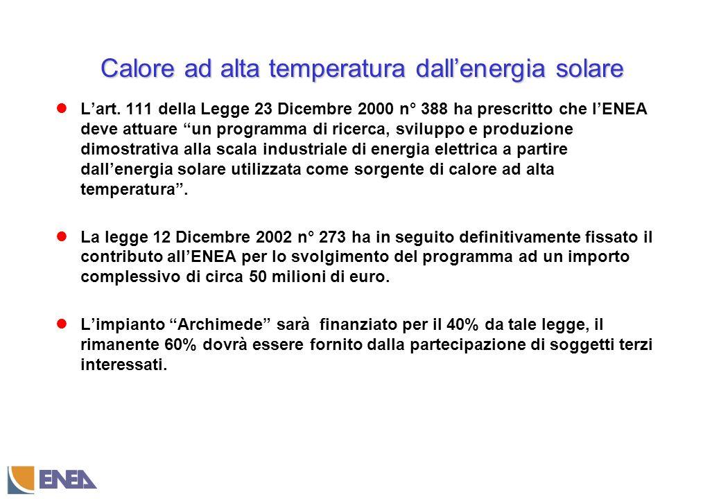Calore ad alta temperatura dall'energia solare