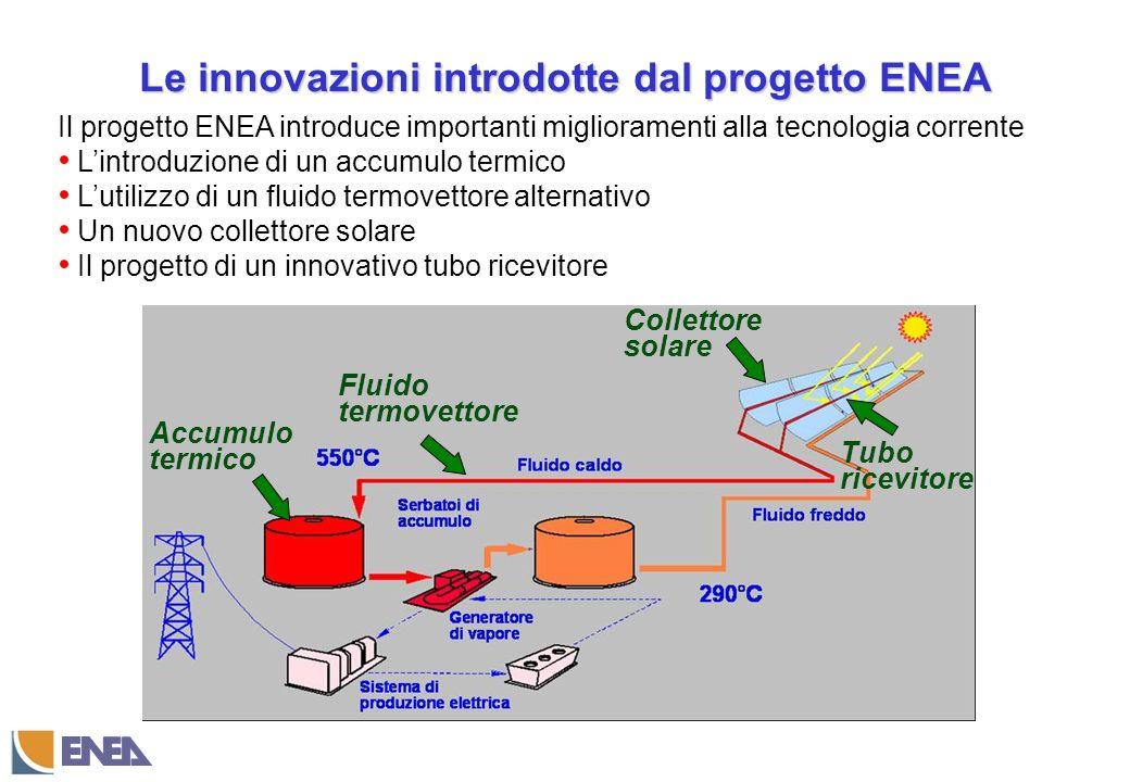 Le innovazioni introdotte dal progetto ENEA