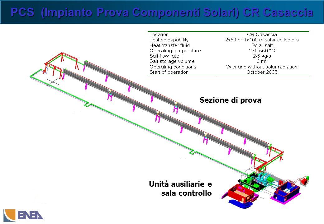 PCS (Impianto Prova Componenti Solari) CR Casaccia
