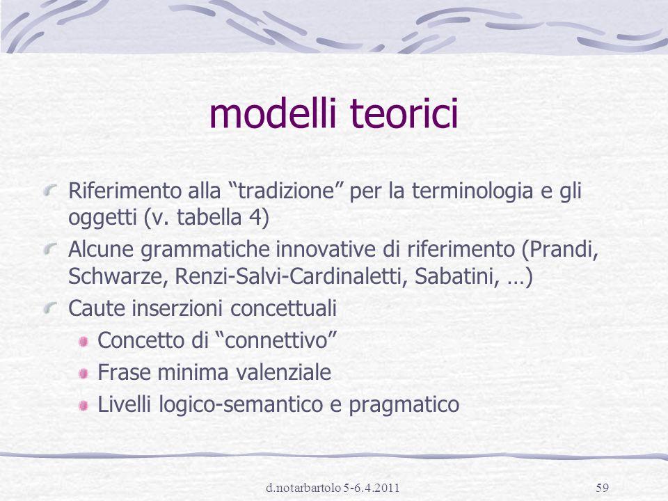modelli teorici Riferimento alla tradizione per la terminologia e gli oggetti (v. tabella 4)