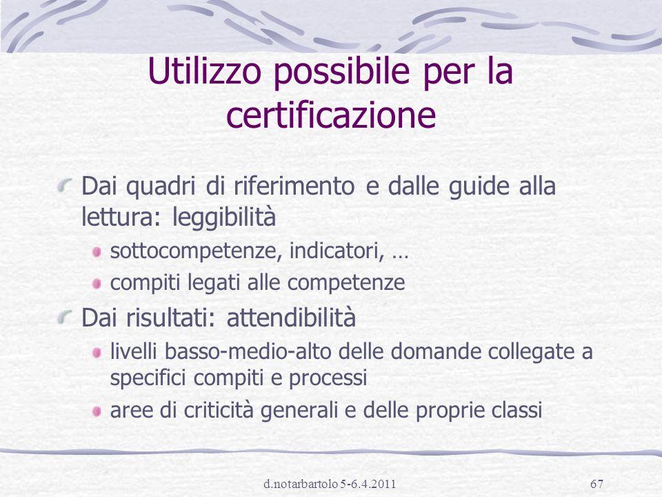 Utilizzo possibile per la certificazione
