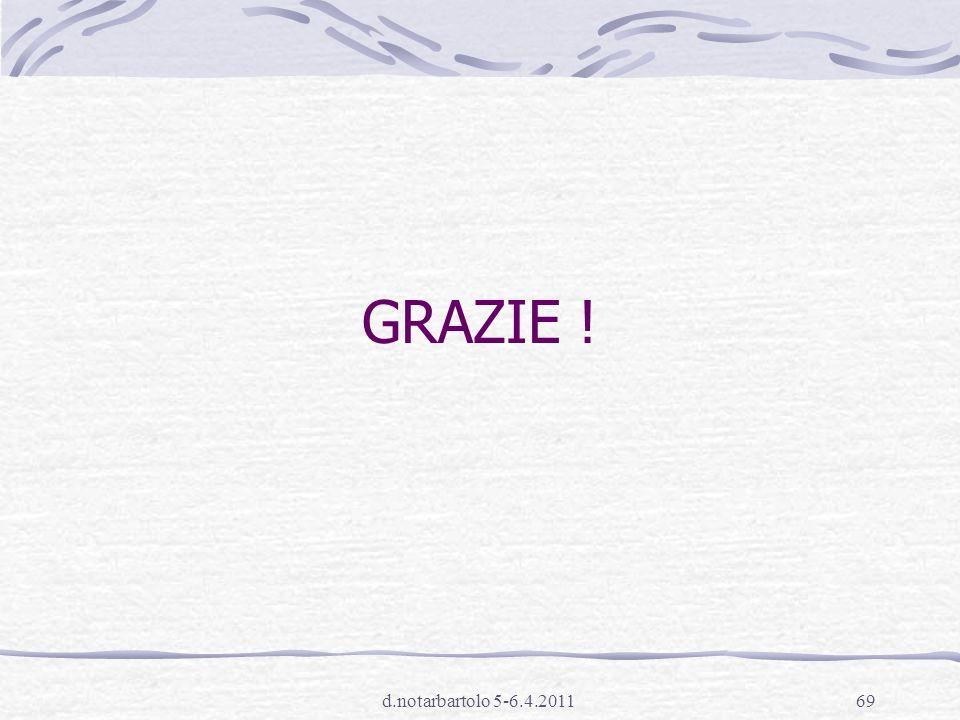 GRAZIE ! d.notarbartolo 5-6.4.2011