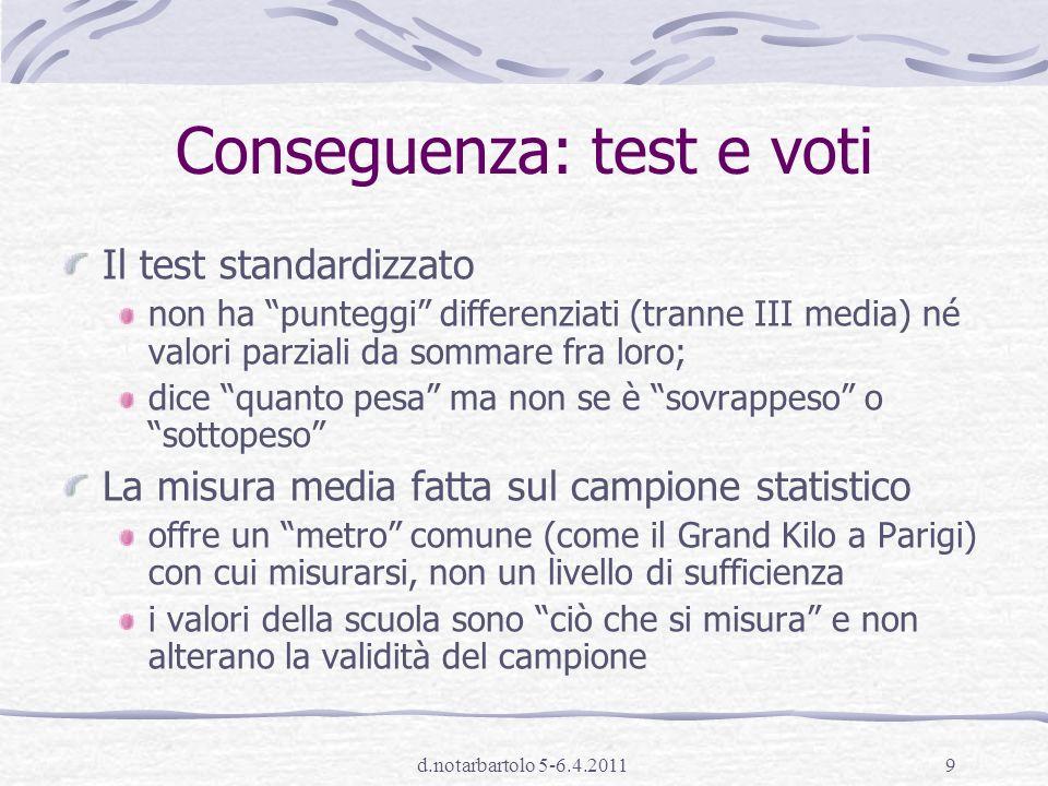Conseguenza: test e voti