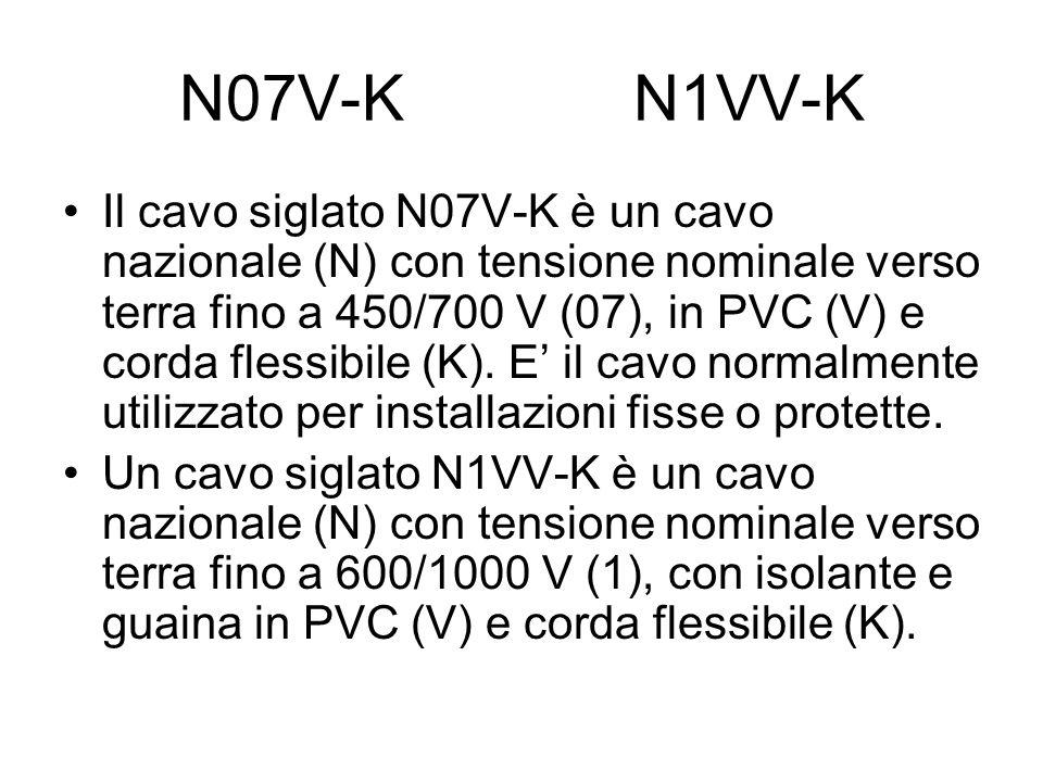 N07V-K N1VV-K