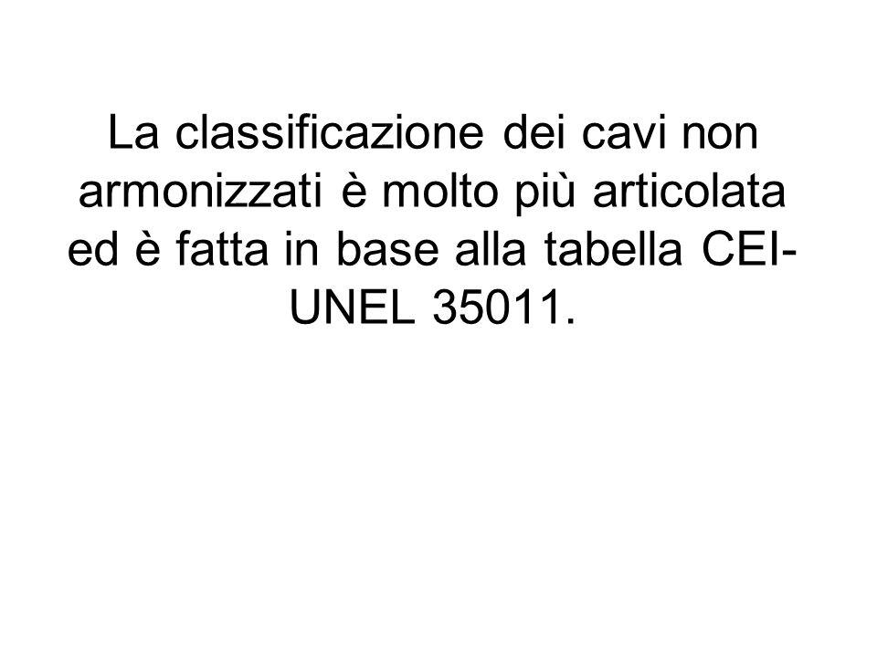 La classificazione dei cavi non armonizzati è molto più articolata ed è fatta in base alla tabella CEI-UNEL 35011.