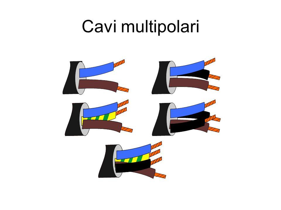 Cavi multipolari