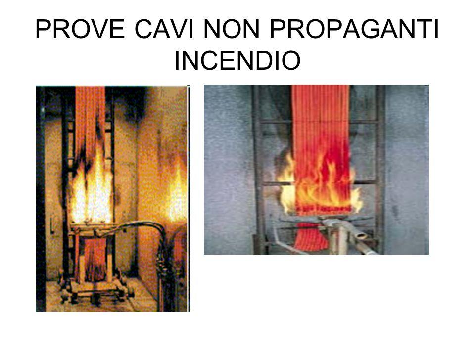 PROVE CAVI NON PROPAGANTI INCENDIO