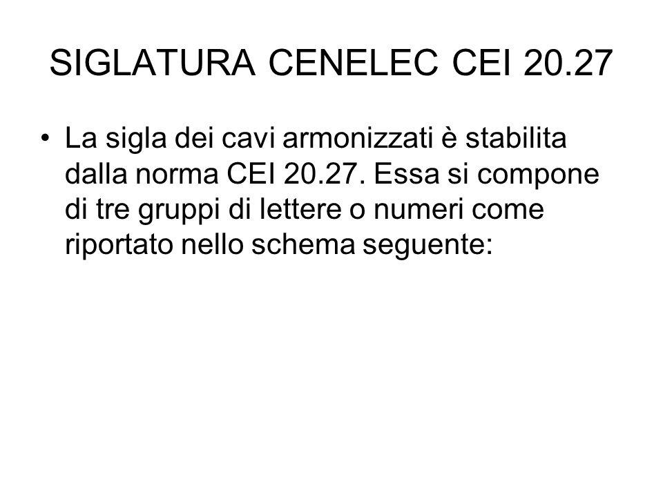 SIGLATURA CENELEC CEI 20.27