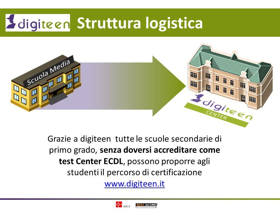 Struttura logistica Scuola Media