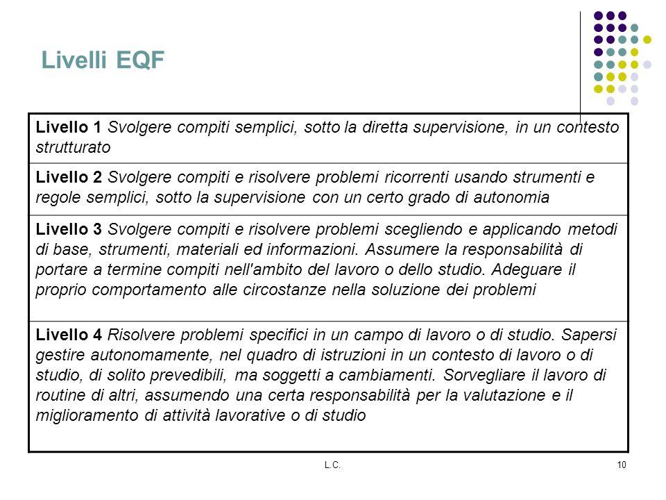 Livelli EQF Livello 1 Svolgere compiti semplici, sotto la diretta supervisione, in un contesto strutturato.
