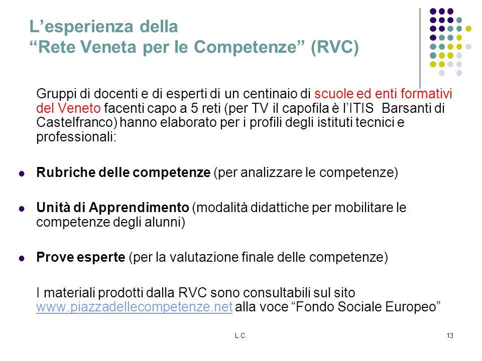 L'esperienza della Rete Veneta per le Competenze (RVC)