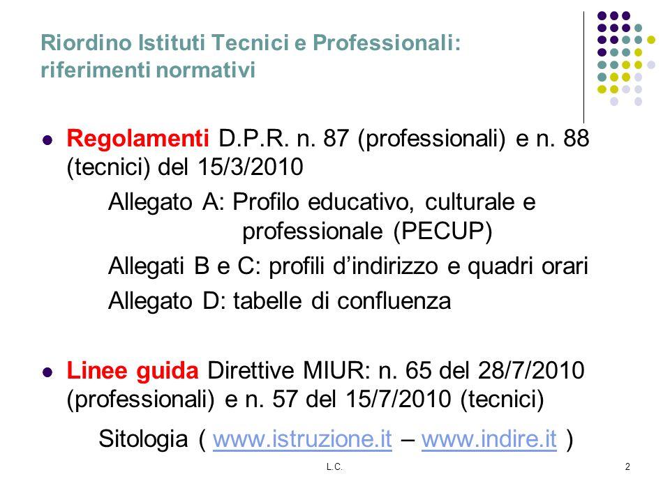 Riordino Istituti Tecnici e Professionali: riferimenti normativi