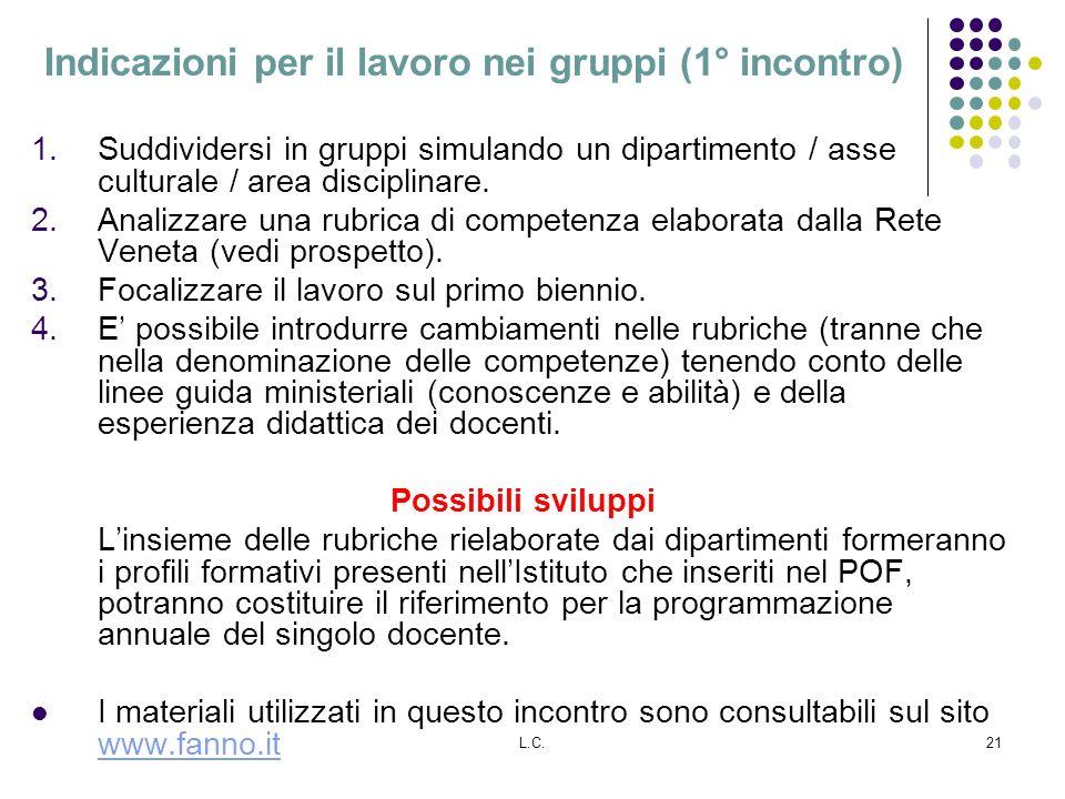 Indicazioni per il lavoro nei gruppi (1° incontro)