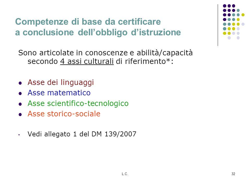 Competenze di base da certificare a conclusione dell'obbligo d'istruzione