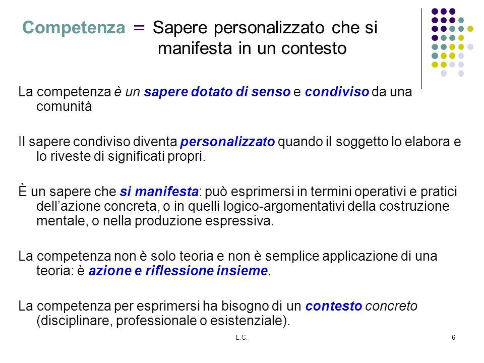 Competenza = Sapere personalizzato che si manifesta in un contesto