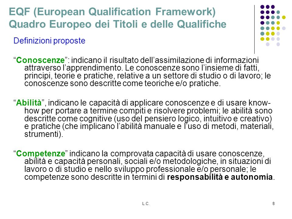 EQF (European Qualification Framework) Quadro Europeo dei Titoli e delle Qualifiche