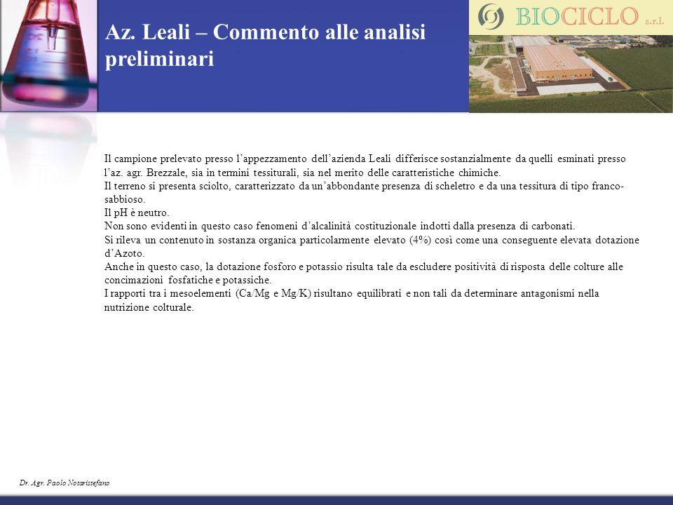 Az. Leali – Commento alle analisi preliminari
