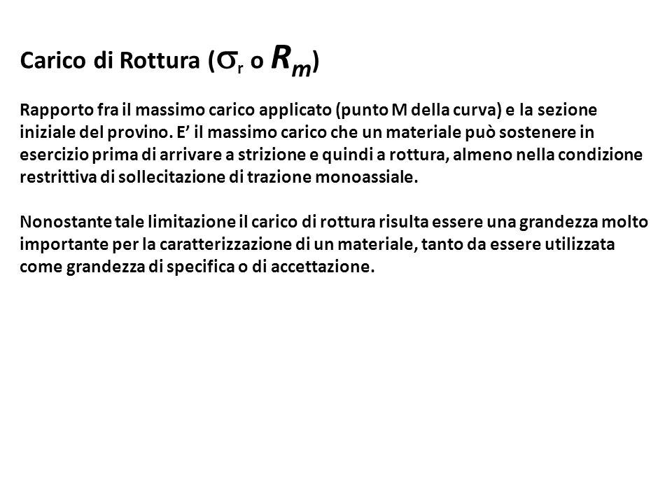 Carico di Rottura (sr o Rm)
