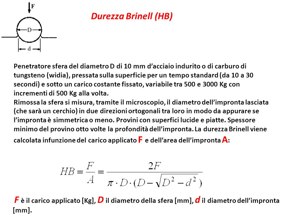 Durezza Brinell (HB)