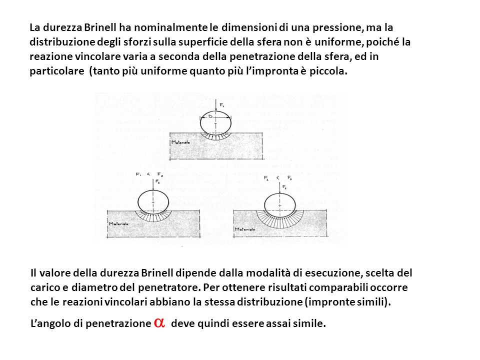 La durezza Brinell ha nominalmente le dimensioni di una pressione, ma la distribuzione degli sforzi sulla superficie della sfera non è uniforme, poiché la reazione vincolare varia a seconda della penetrazione della sfera, ed in particolare (tanto più uniforme quanto più l'impronta è piccola.