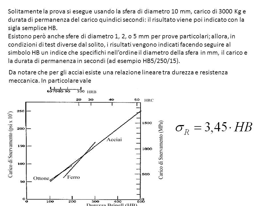 Solitamente la prova si esegue usando la sfera di diametro 10 mm, carico di 3000 Kg e durata di permanenza del carico quindici secondi: il risultato viene poi indicato con la sigla semplice HB.