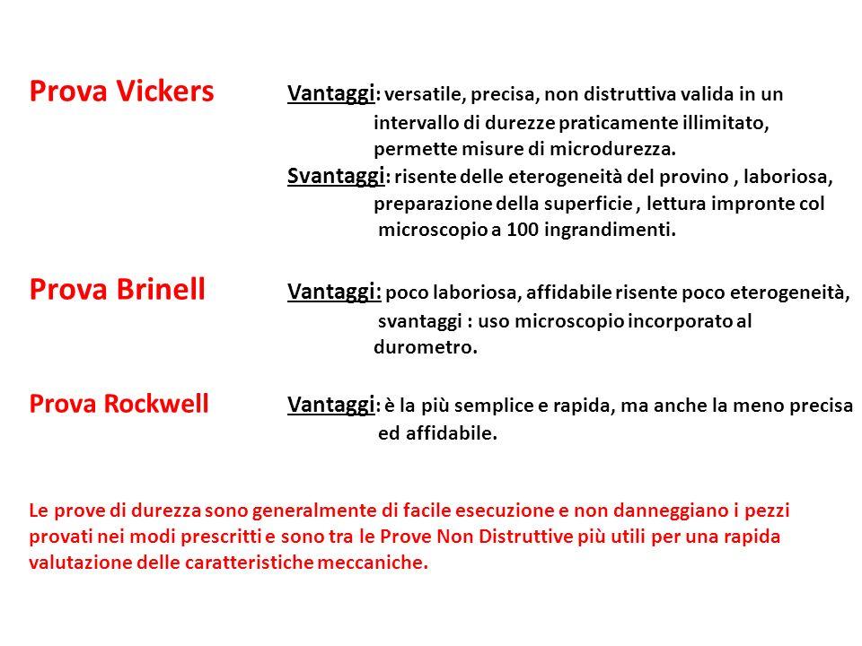 Prova Vickers Vantaggi: versatile, precisa, non distruttiva valida in un
