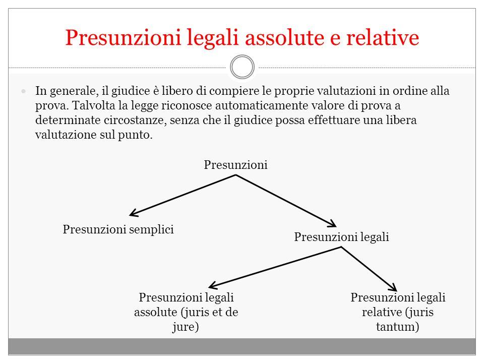Presunzioni legali assolute e relative