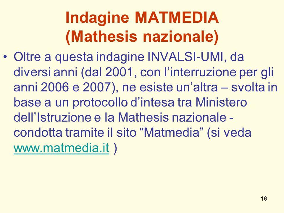 Indagine MATMEDIA (Mathesis nazionale)