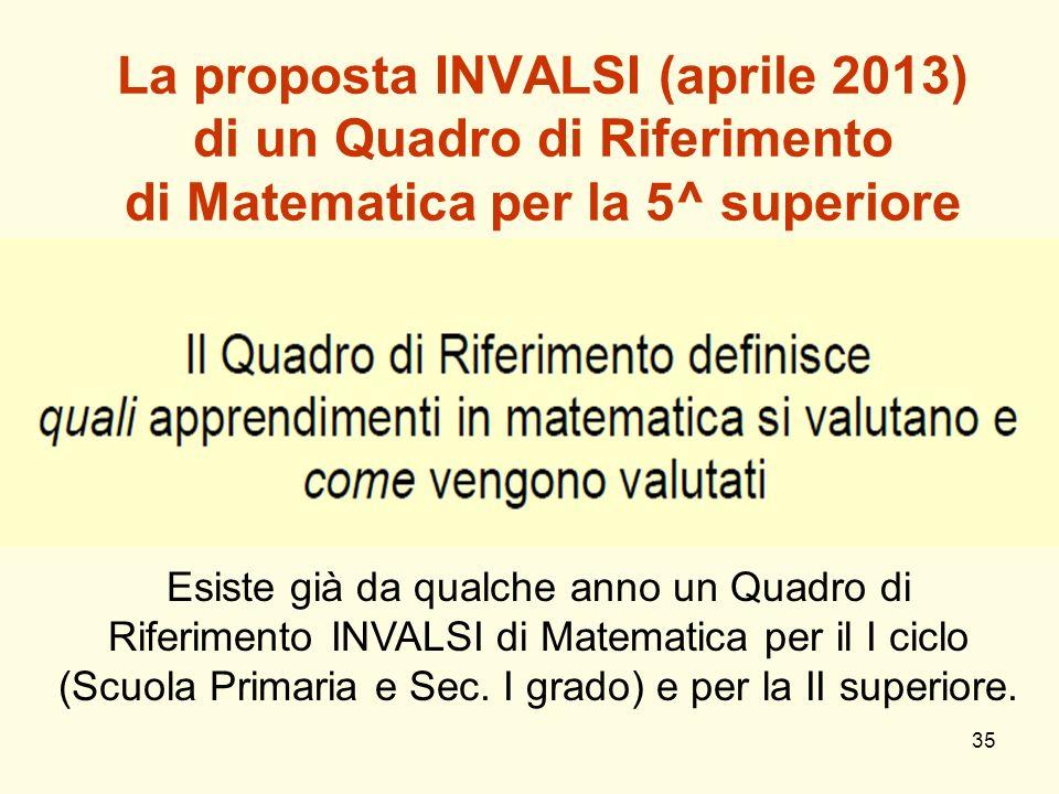 La proposta INVALSI (aprile 2013) di un Quadro di Riferimento di Matematica per la 5^ superiore