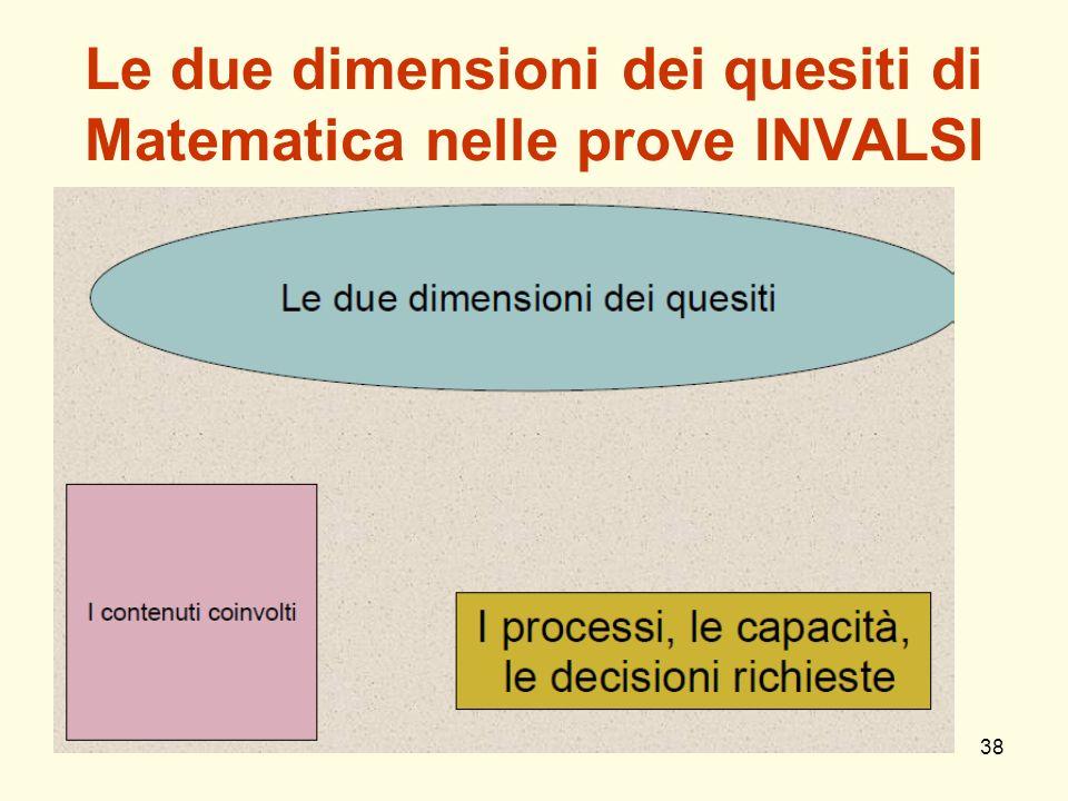 Le due dimensioni dei quesiti di Matematica nelle prove INVALSI