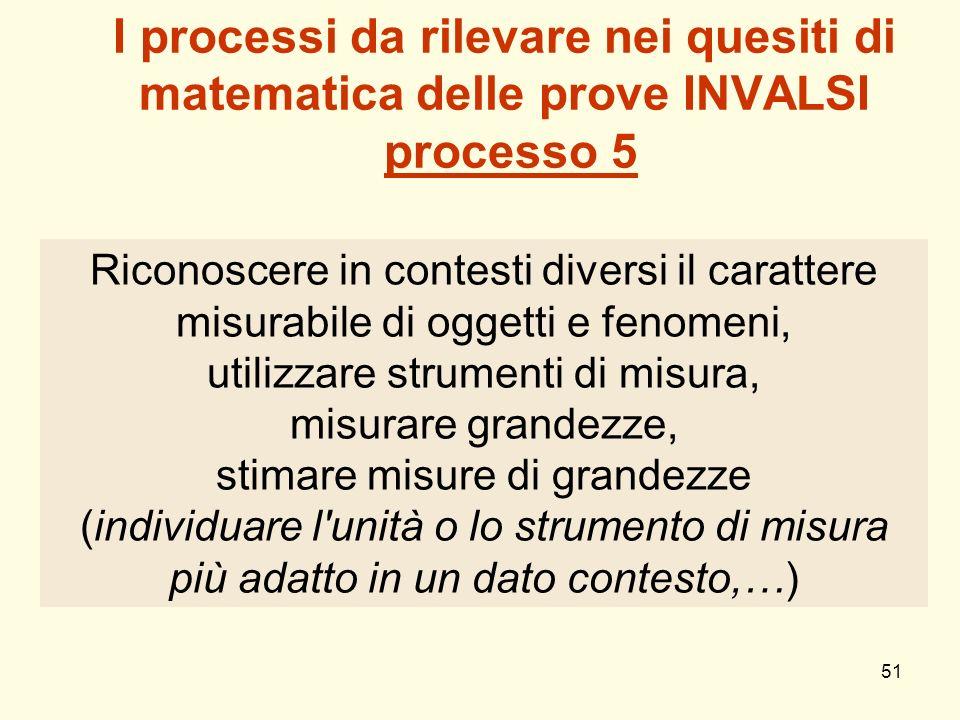 I processi da rilevare nei quesiti di matematica delle prove INVALSI processo 5