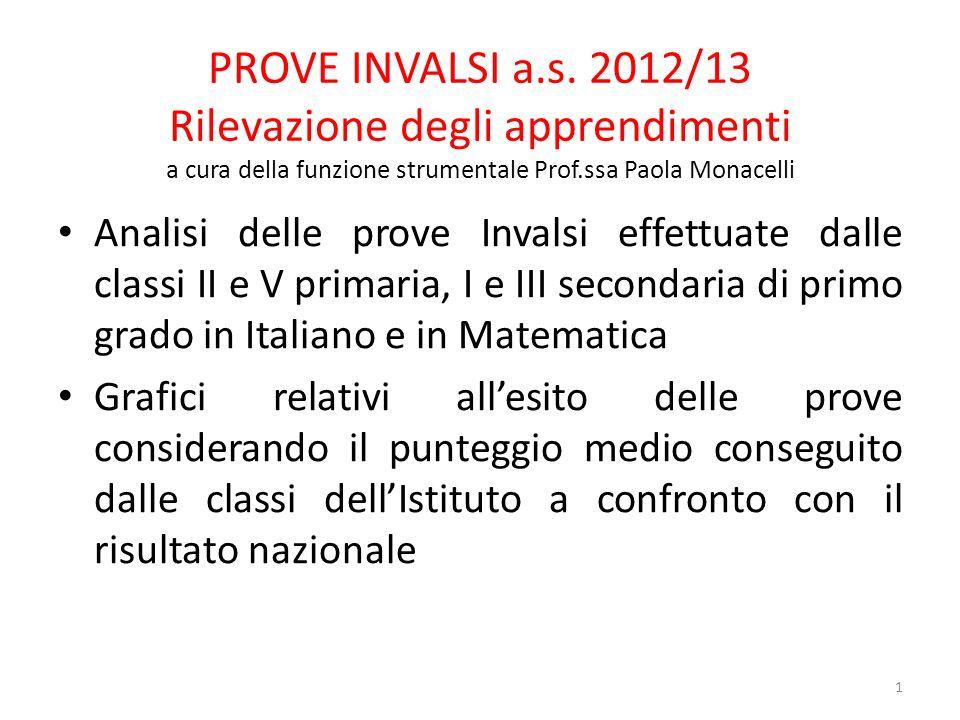 PROVE INVALSI a.s. 2012/13 Rilevazione degli apprendimenti a cura della funzione strumentale Prof.ssa Paola Monacelli