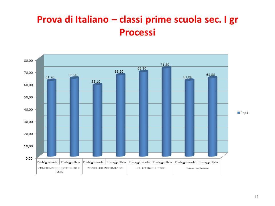 Prova di Italiano – classi prime scuola sec. I gr Processi