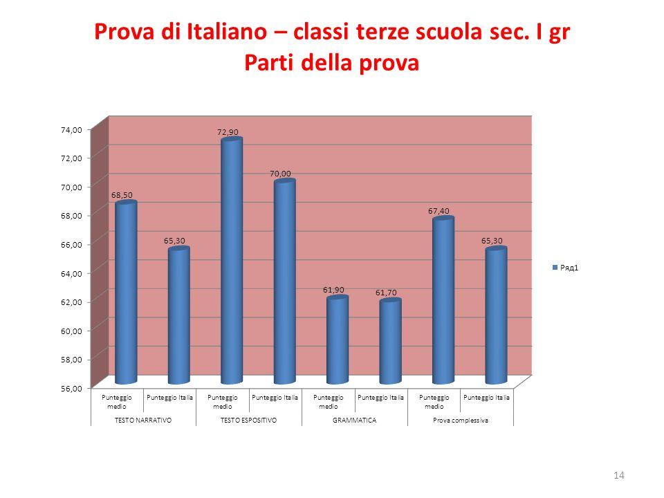 Prova di Italiano – classi terze scuola sec. I gr Parti della prova