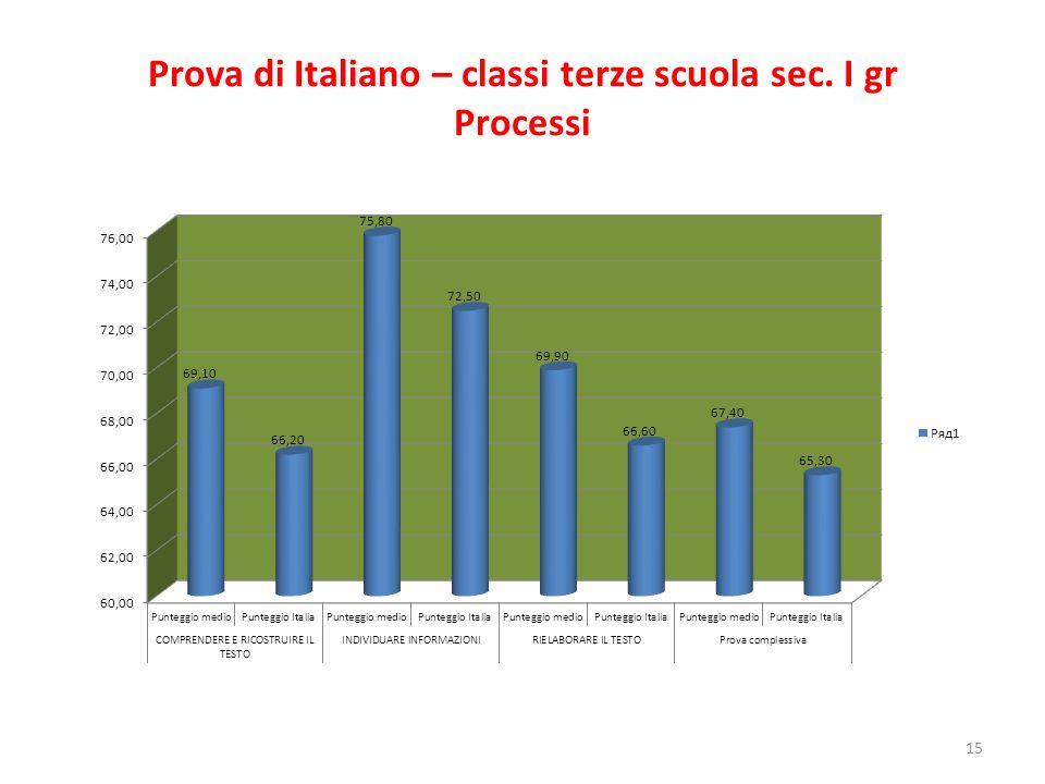 Prova di Italiano – classi terze scuola sec. I gr Processi