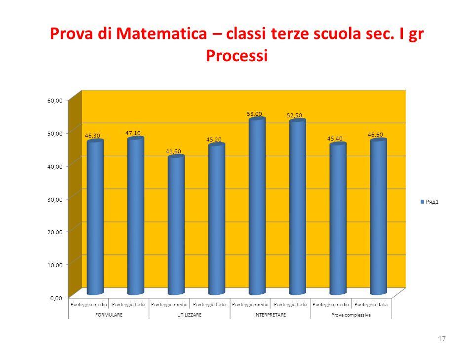 Prova di Matematica – classi terze scuola sec. I gr Processi