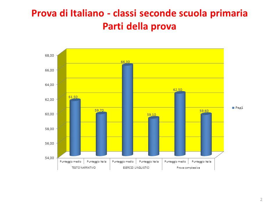 Prova di Italiano - classi seconde scuola primaria Parti della prova