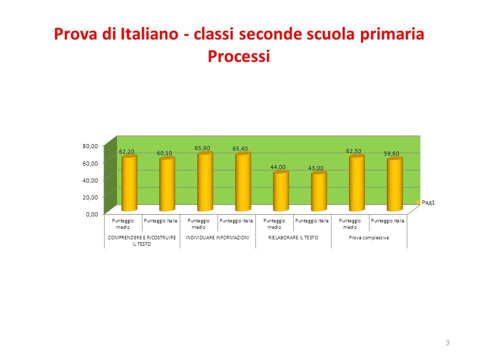 Prova di Italiano - classi seconde scuola primaria Processi