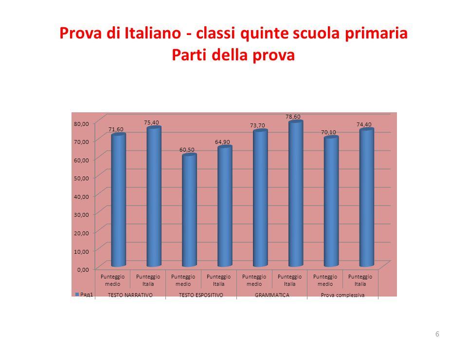 Prova di Italiano - classi quinte scuola primaria Parti della prova