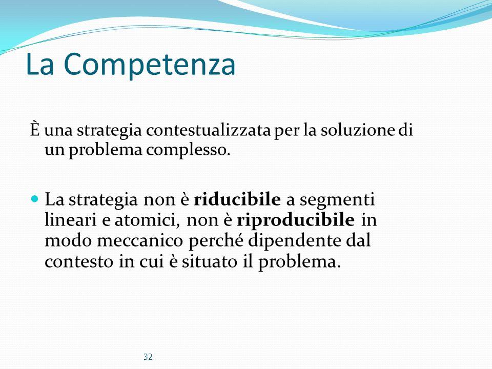 La Competenza È una strategia contestualizzata per la soluzione di un problema complesso.