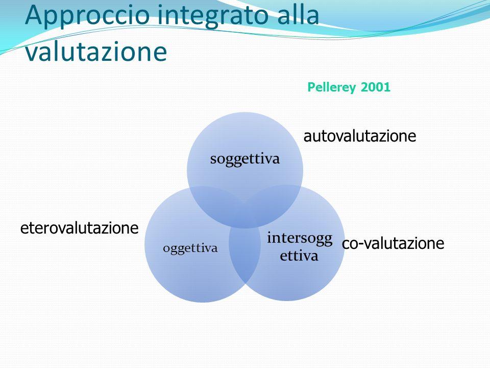 Approccio integrato alla valutazione
