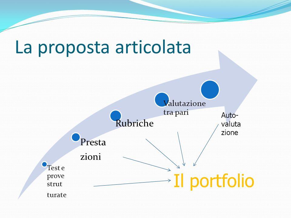 La proposta articolata