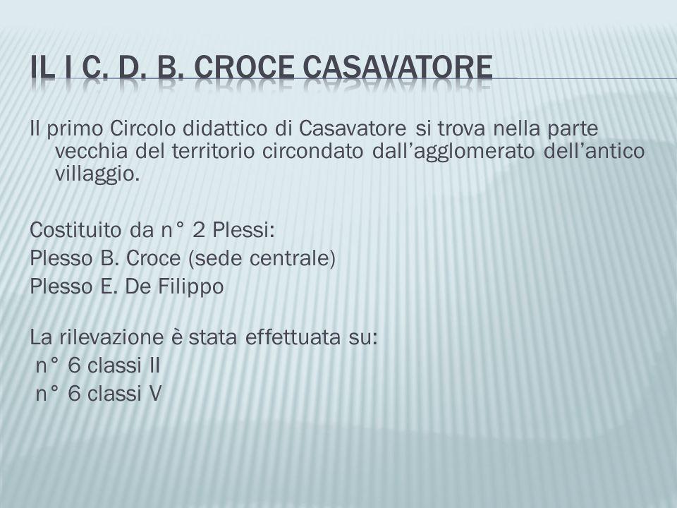 Il I C. D. B. Croce casavatore