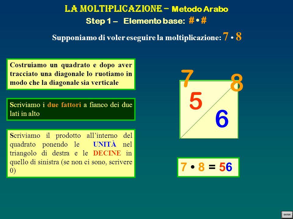 La Moltiplicazione – Metodo Arabo Step 1 – Elemento base: # • #
