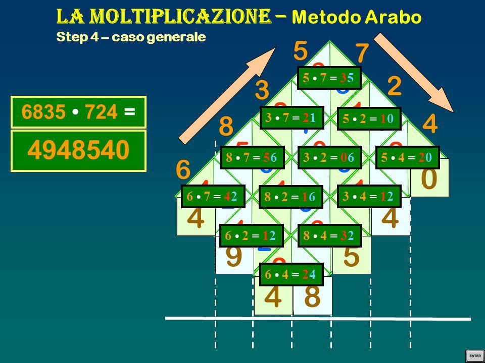 La Moltiplicazione – Metodo Arabo Step 4 – caso generale